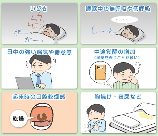睡眠時無呼吸症候群の主な症状